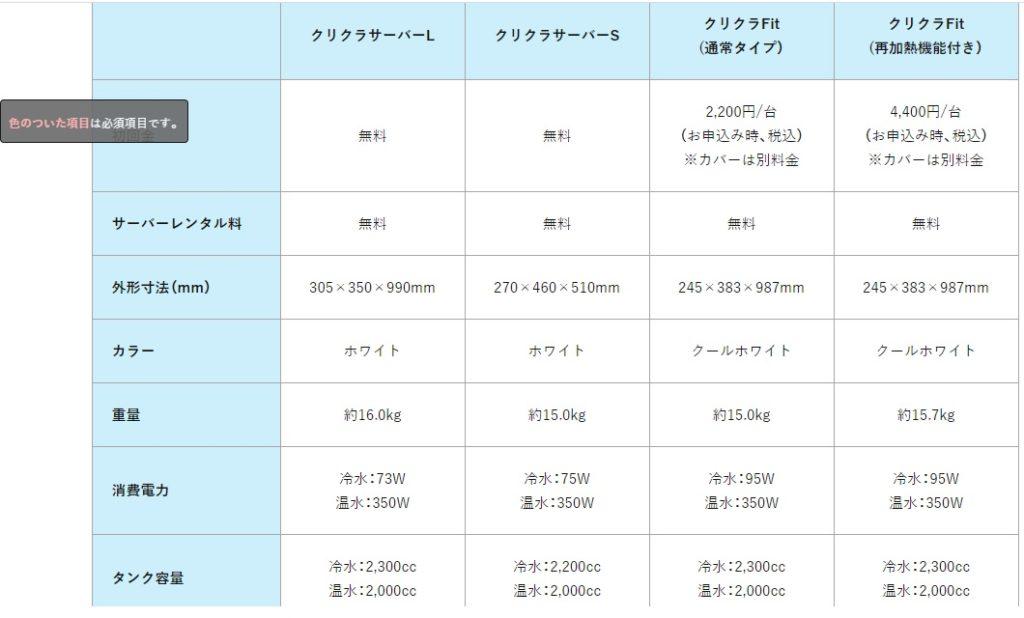 札幌で利用できるウォーターサーバーの宅配「クリクラ」の評判や口コミは無料お試しキャンペーン登録方法手順の画像_5